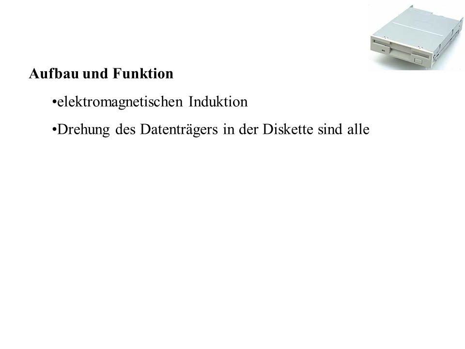 Aufbau und Funktion elektromagnetischen Induktion.