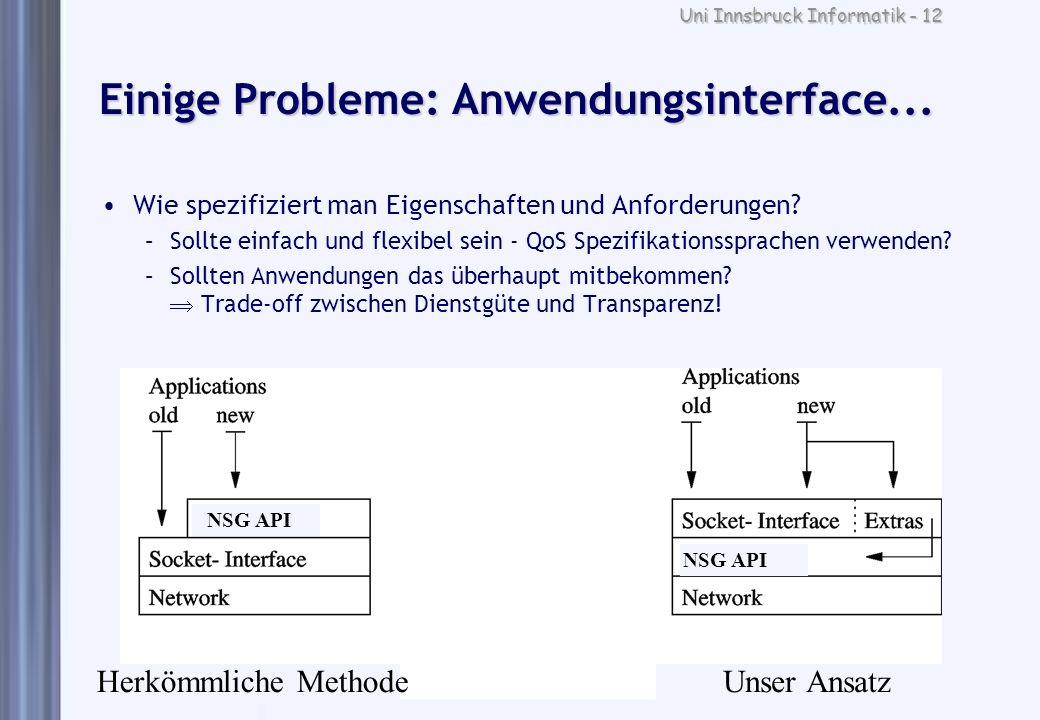 Einige Probleme: Anwendungsinterface...