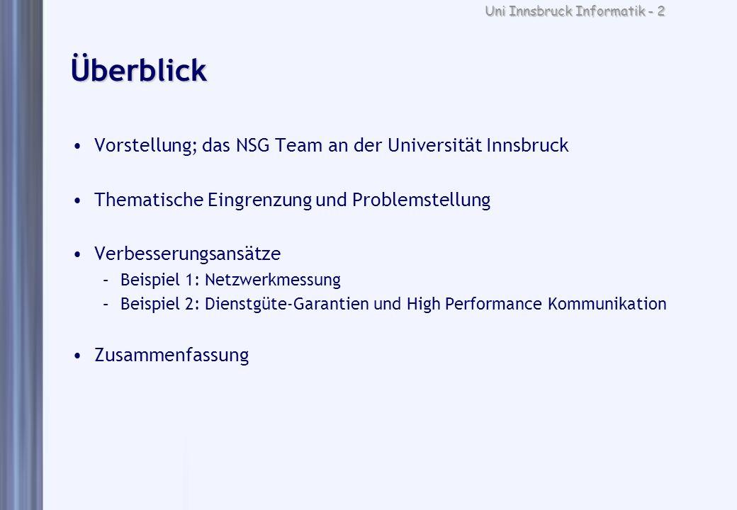 Überblick Vorstellung; das NSG Team an der Universität Innsbruck