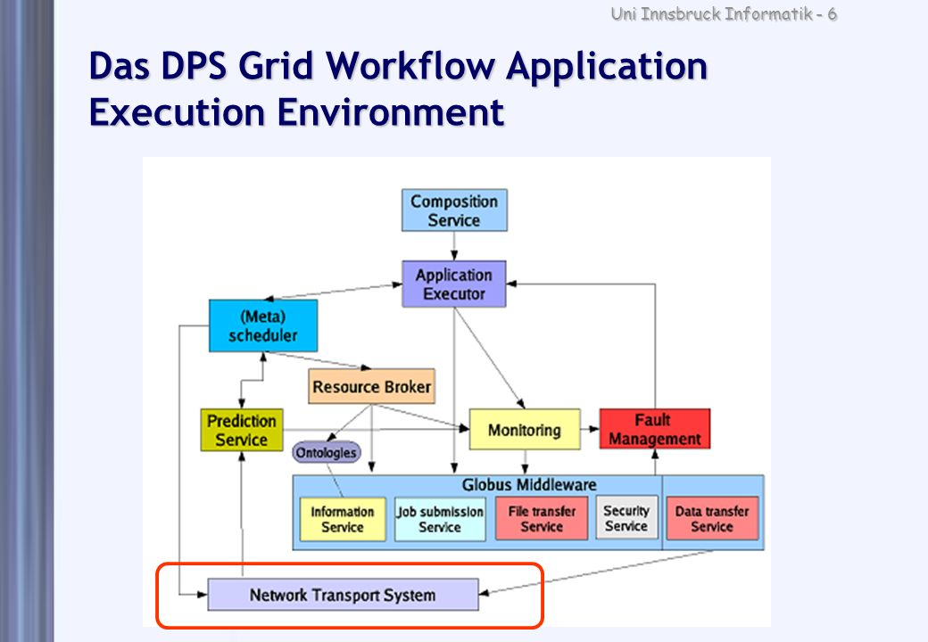 Das DPS Grid Workflow Application Execution Environment