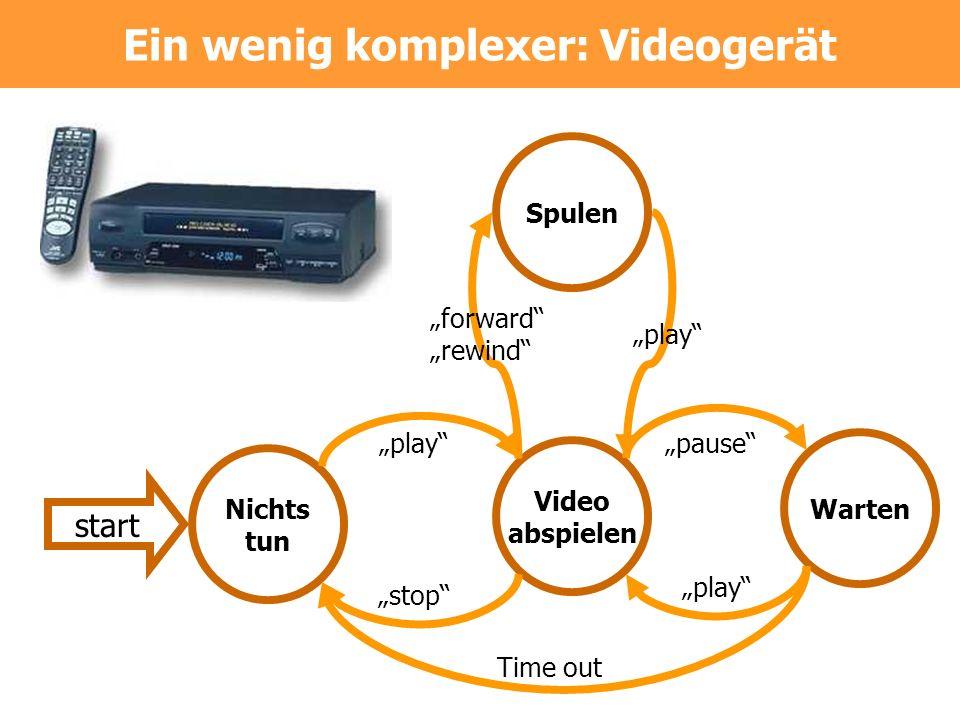 Ein wenig komplexer: Videogerät