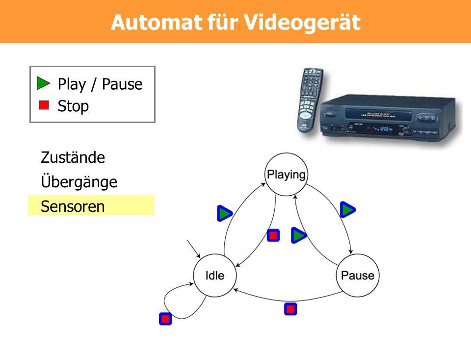 Automat für Videogerät