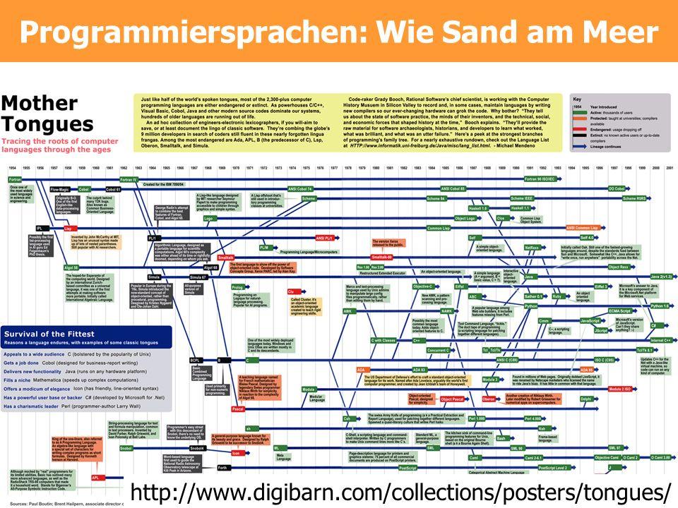 Programmiersprachen: Wie Sand am Meer