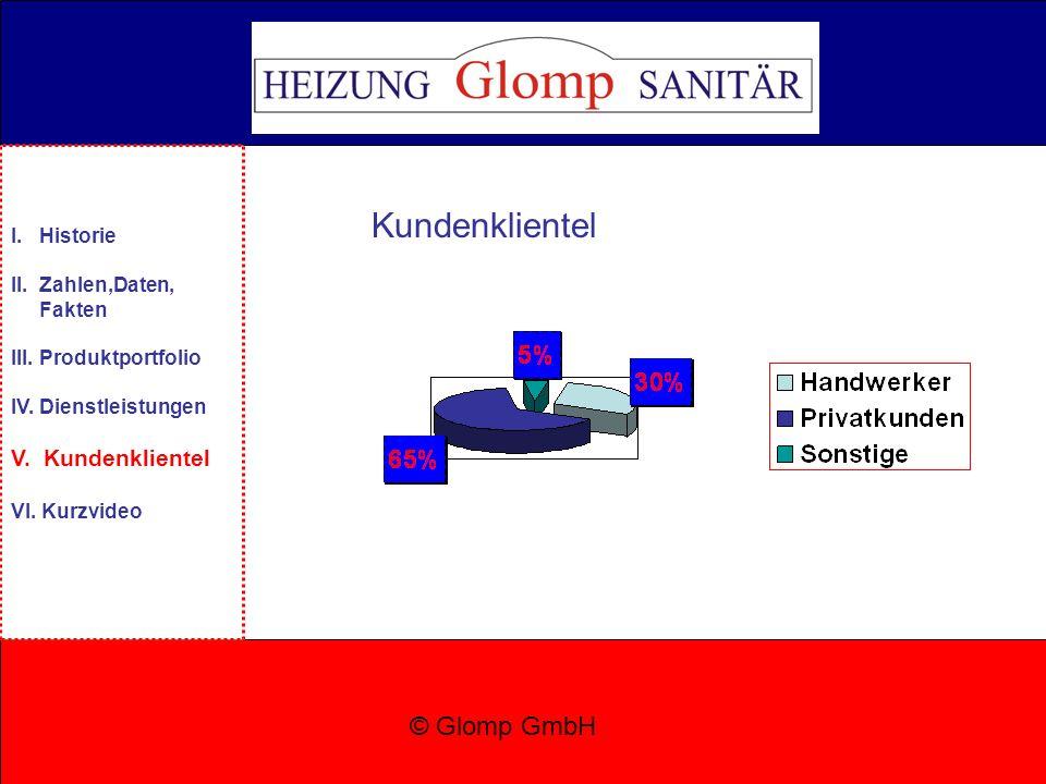 Kundenklientel © Glomp GmbH V. Kundenklientel I. Historie
