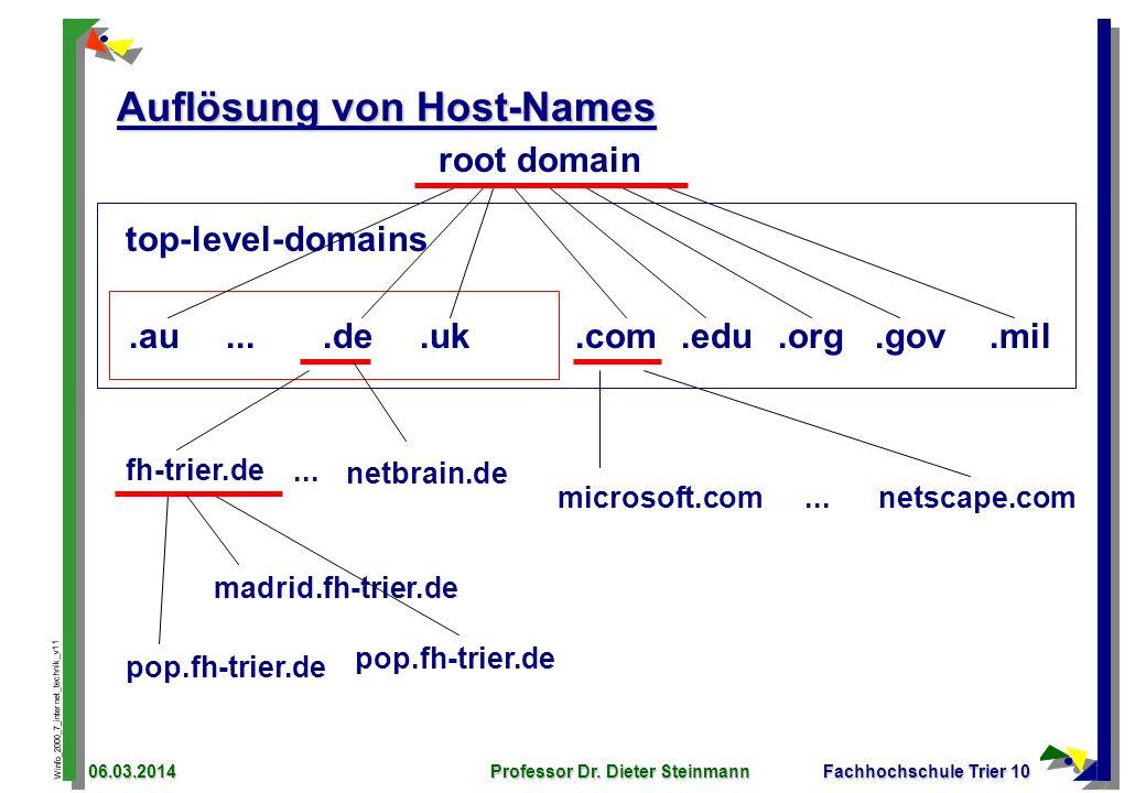 Auflösung von Host-Names