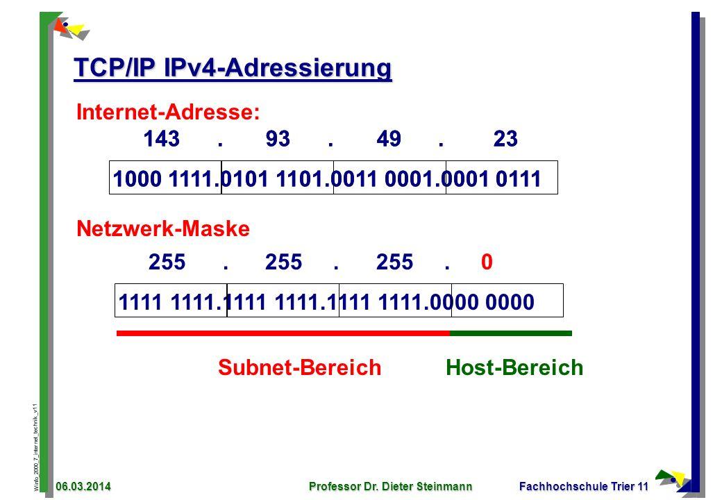 TCP/IP IPv4-Adressierung
