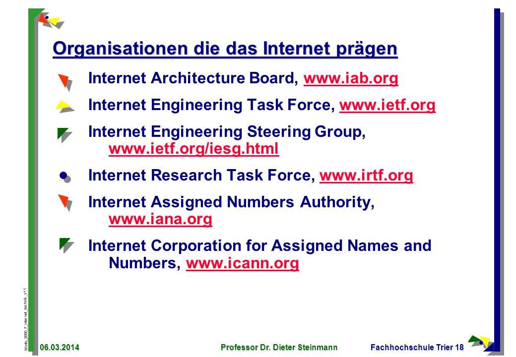 Organisationen die das Internet prägen