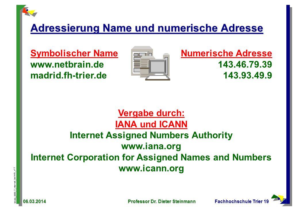 Adressierung Name und numerische Adresse