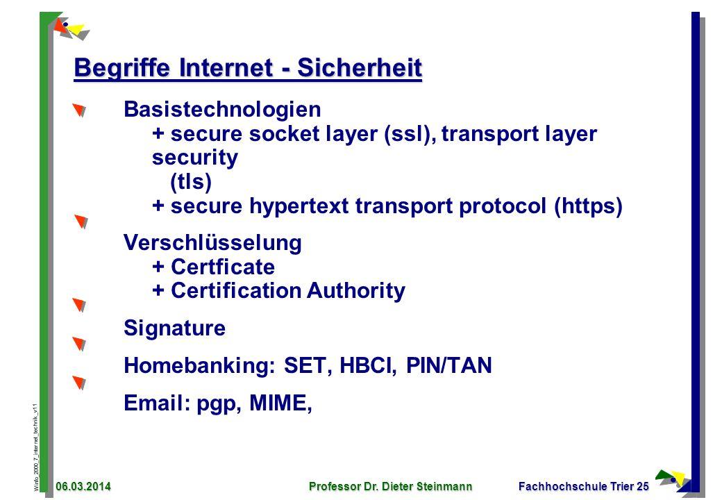 Begriffe Internet - Sicherheit
