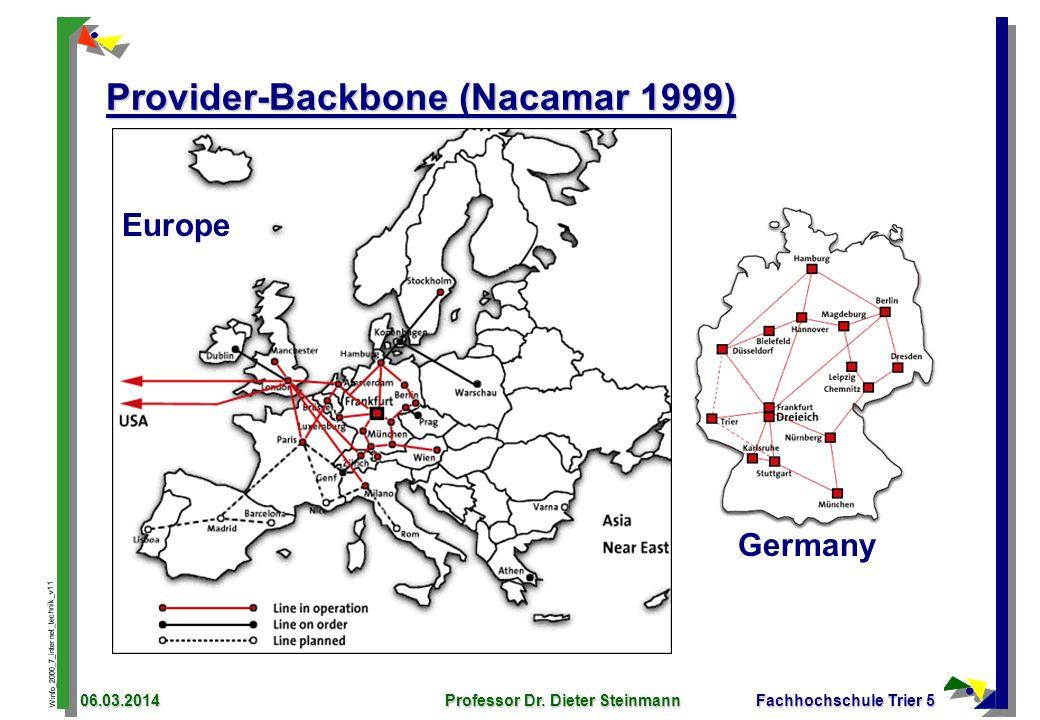 Provider-Backbone (Nacamar 1999)