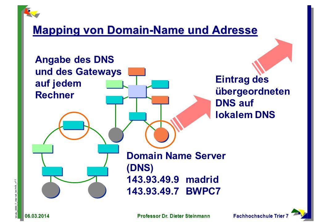 Mapping von Domain-Name und Adresse