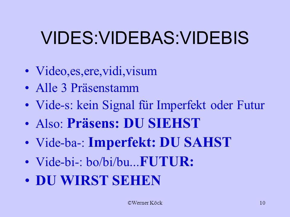 VIDES:VIDEBAS:VIDEBIS
