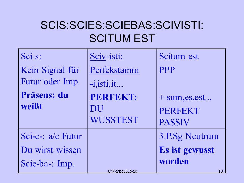 SCIS:SCIES:SCIEBAS:SCIVISTI: SCITUM EST
