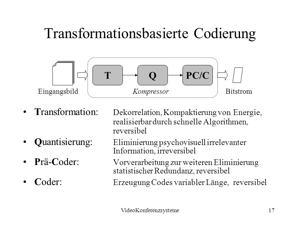 Transformationsbasierte Codierung