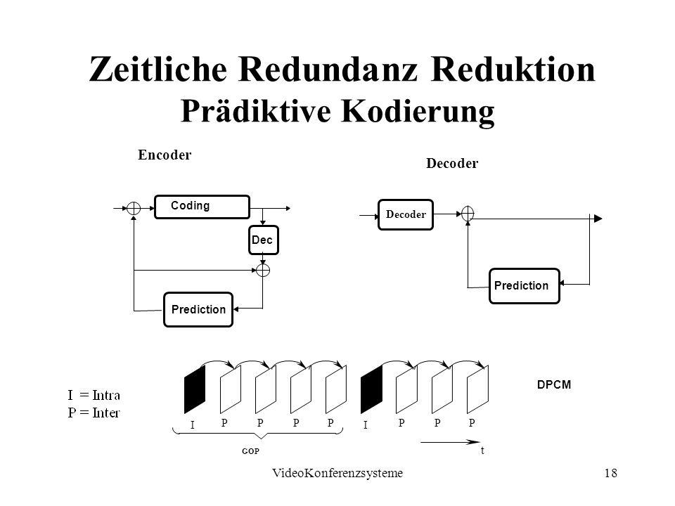 Zeitliche Redundanz Reduktion Prädiktive Kodierung