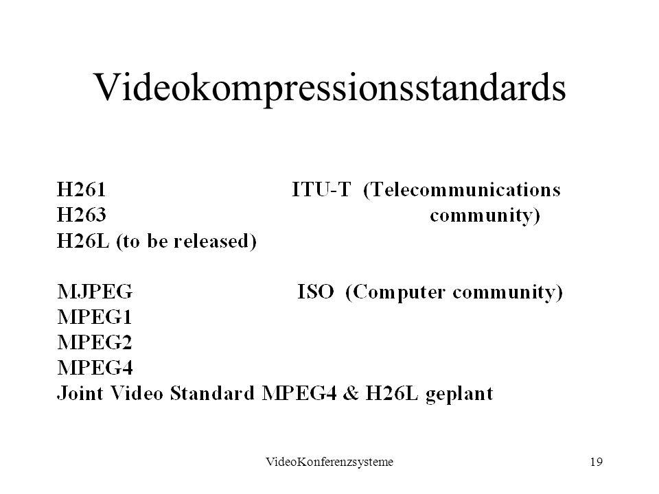 Videokompressionsstandards