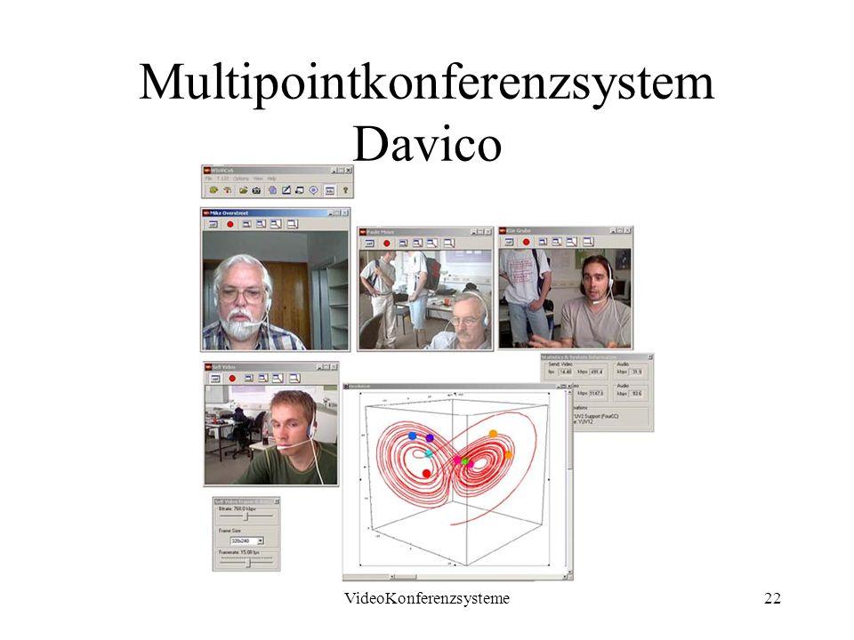 Multipointkonferenzsystem Davico