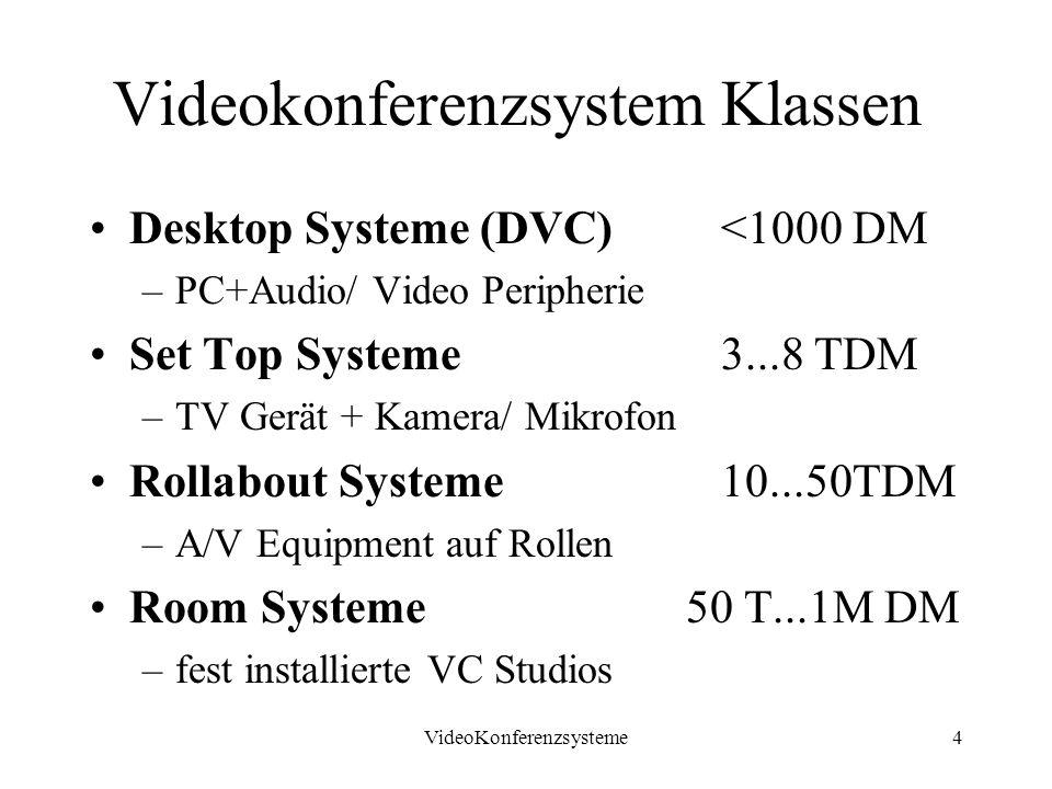 Videokonferenzsystem Klassen