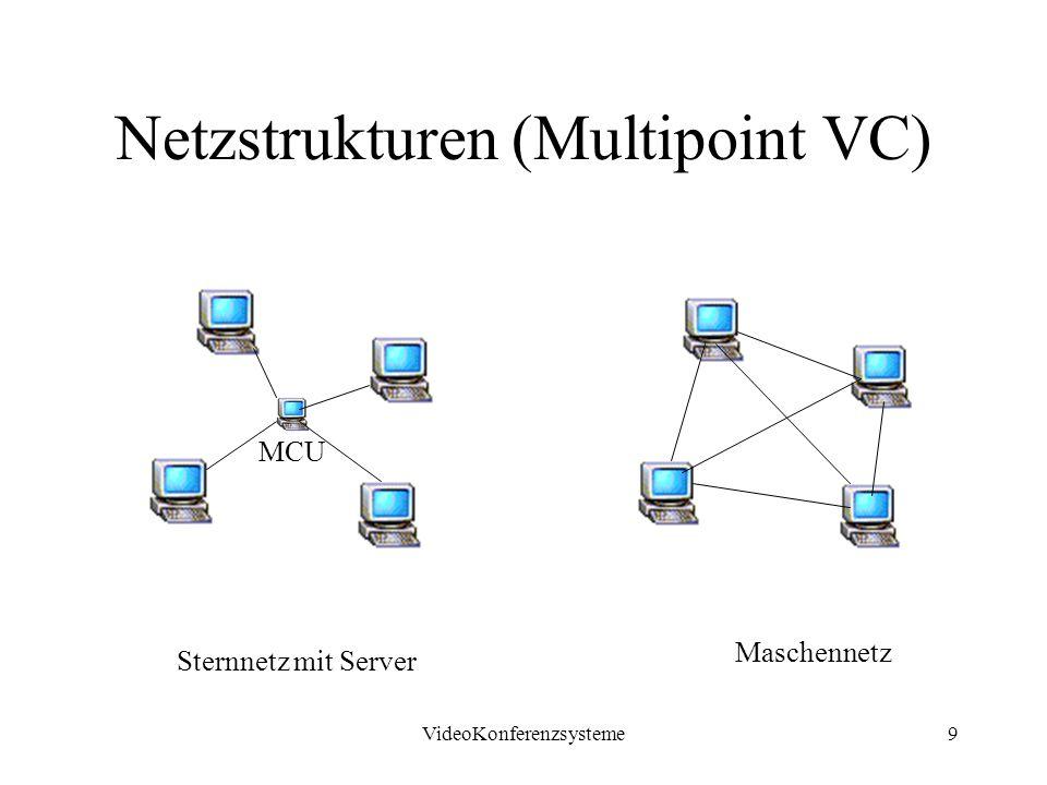 Netzstrukturen (Multipoint VC)