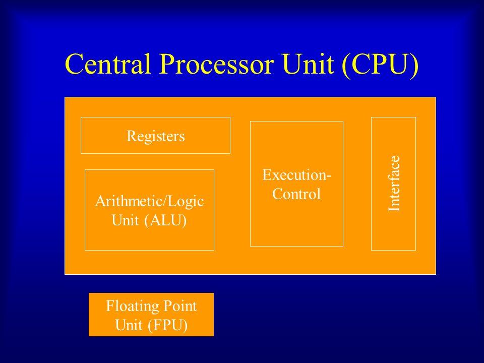 Central Processor Unit (CPU)