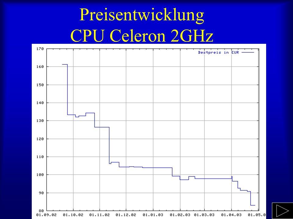 Preisentwicklung CPU Celeron 2GHz