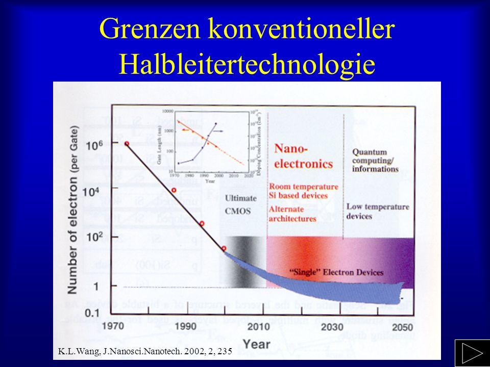 Grenzen konventioneller Halbleitertechnologie