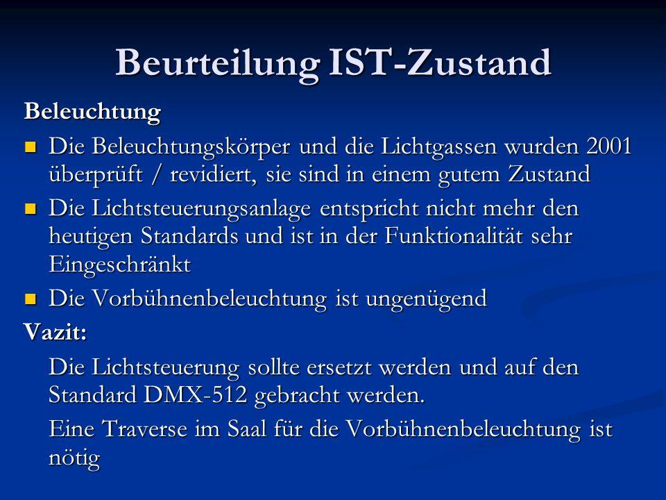 Beurteilung IST-Zustand