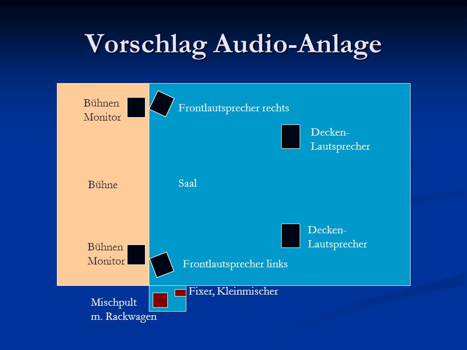 Vorschlag Audio-Anlage