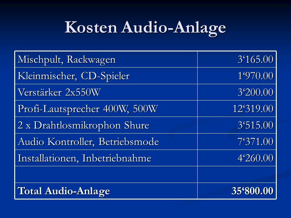 Kosten Audio-Anlage 3'200.00 Verstärker 2x550W 12'319.00