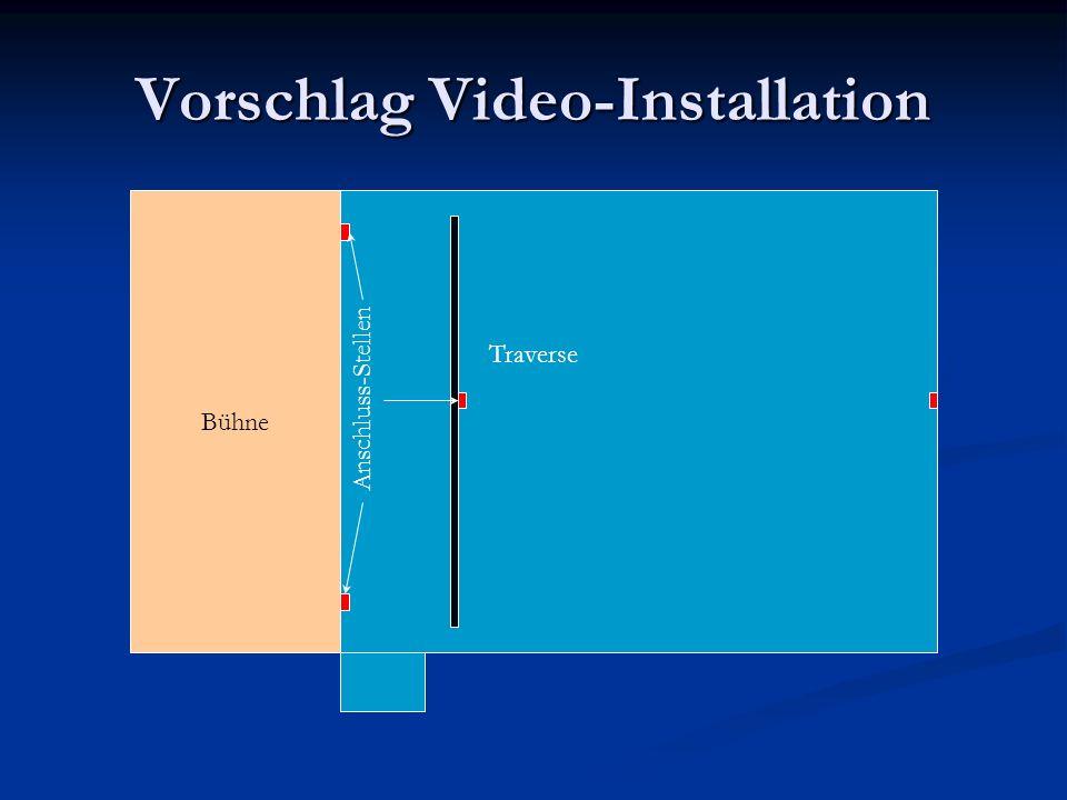 Vorschlag Video-Installation
