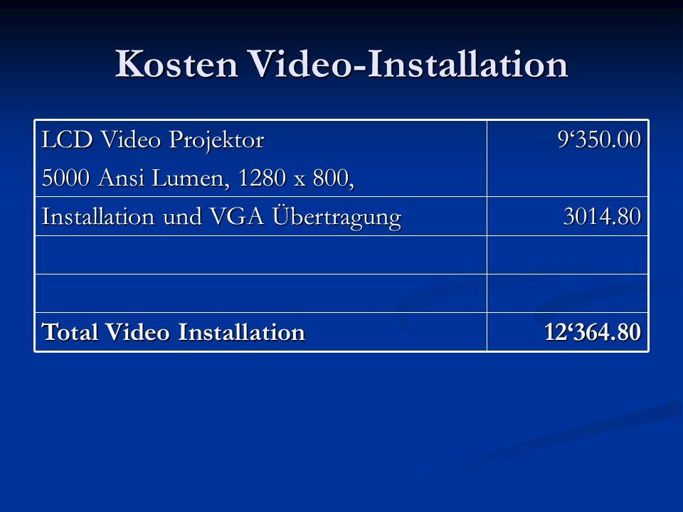 Kosten Video-Installation