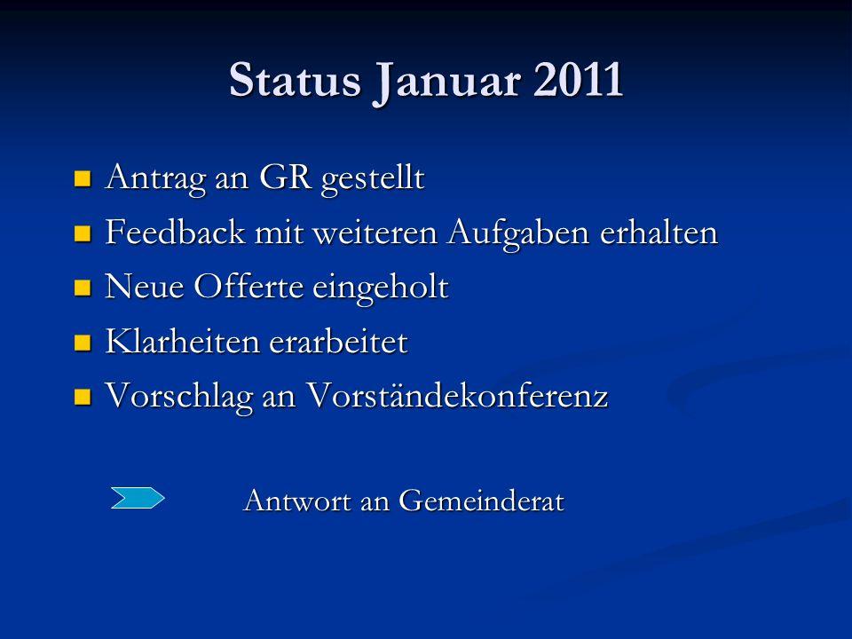 Status Januar 2011 Antrag an GR gestellt