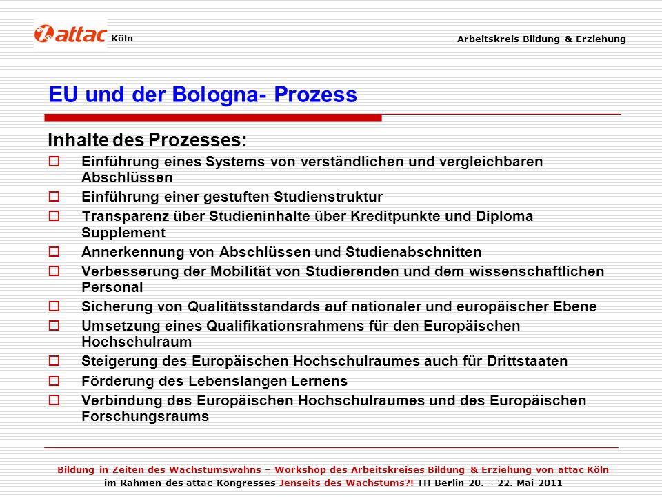 EU und der Bologna- Prozess