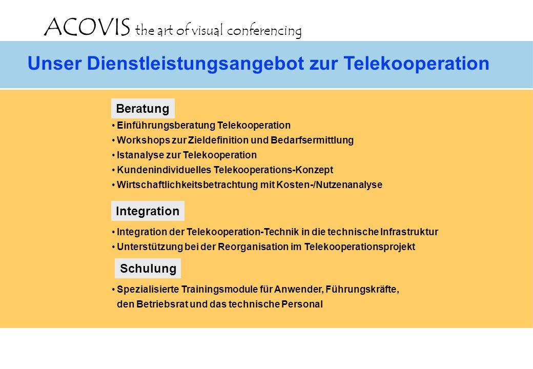Unser Dienstleistungsangebot zur Telekooperation