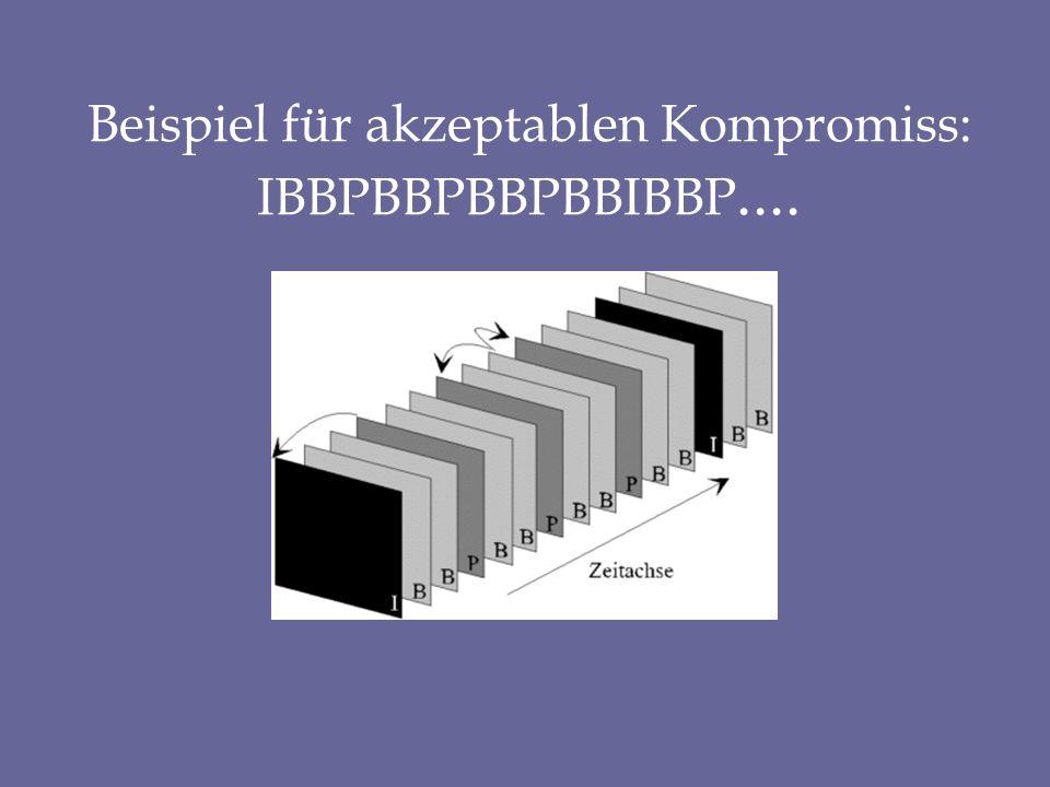 Beispiel für akzeptablen Kompromiss: IBBPBBPBBPBBIBBP....