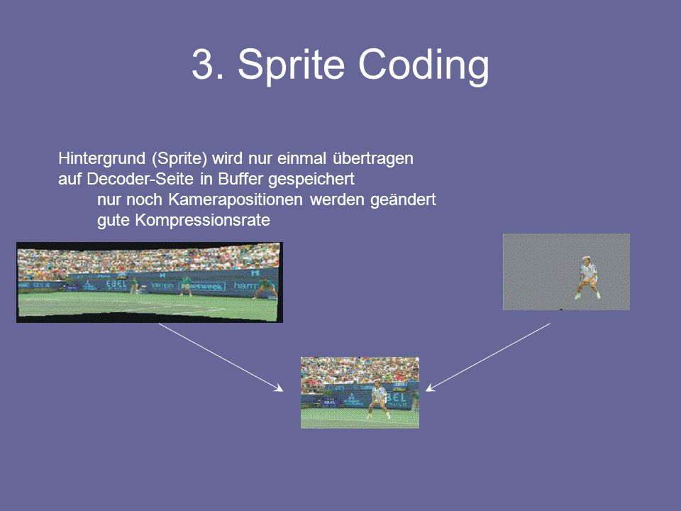3. Sprite Coding Hintergrund (Sprite) wird nur einmal übertragen