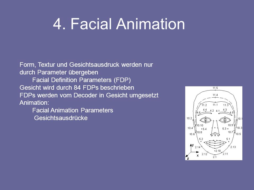 4. Facial Animation Form, Textur und Gesichtsausdruck werden nur durch Parameter übergeben. Facial Definition Parameters (FDP)