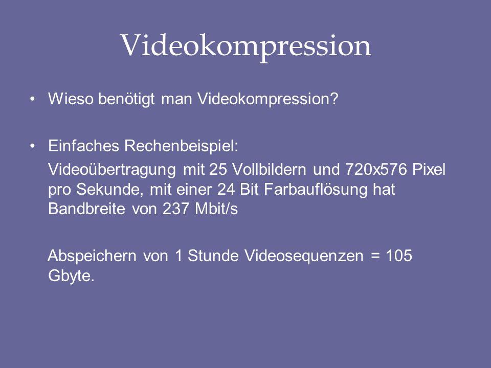 Videokompression Wieso benötigt man Videokompression