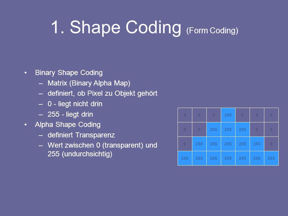 1. Shape Coding (Form Coding)