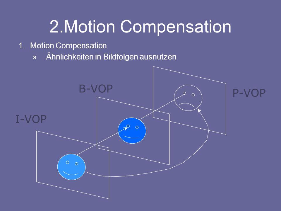 2.Motion Compensation B-VOP P-VOP I-VOP Motion Compensation