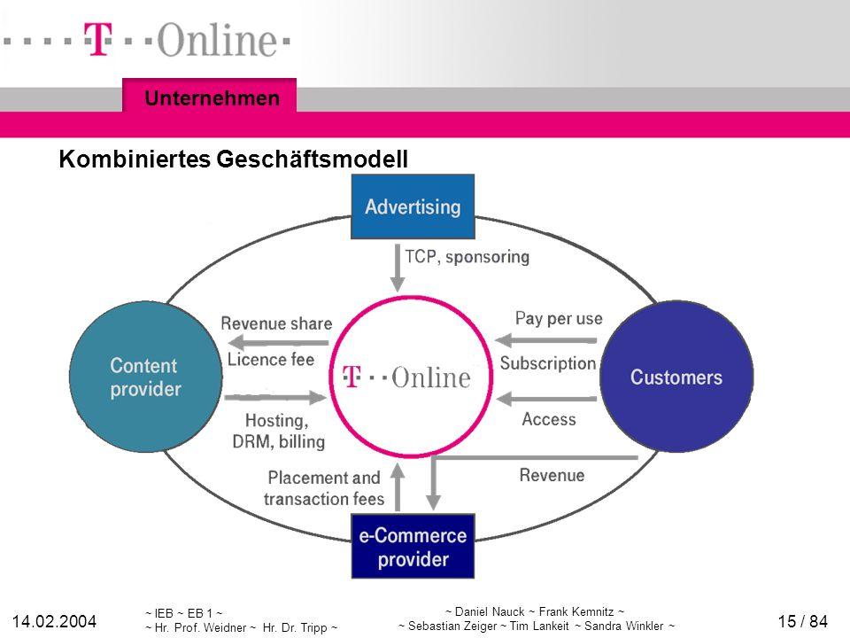 Kombiniertes Geschäftsmodell