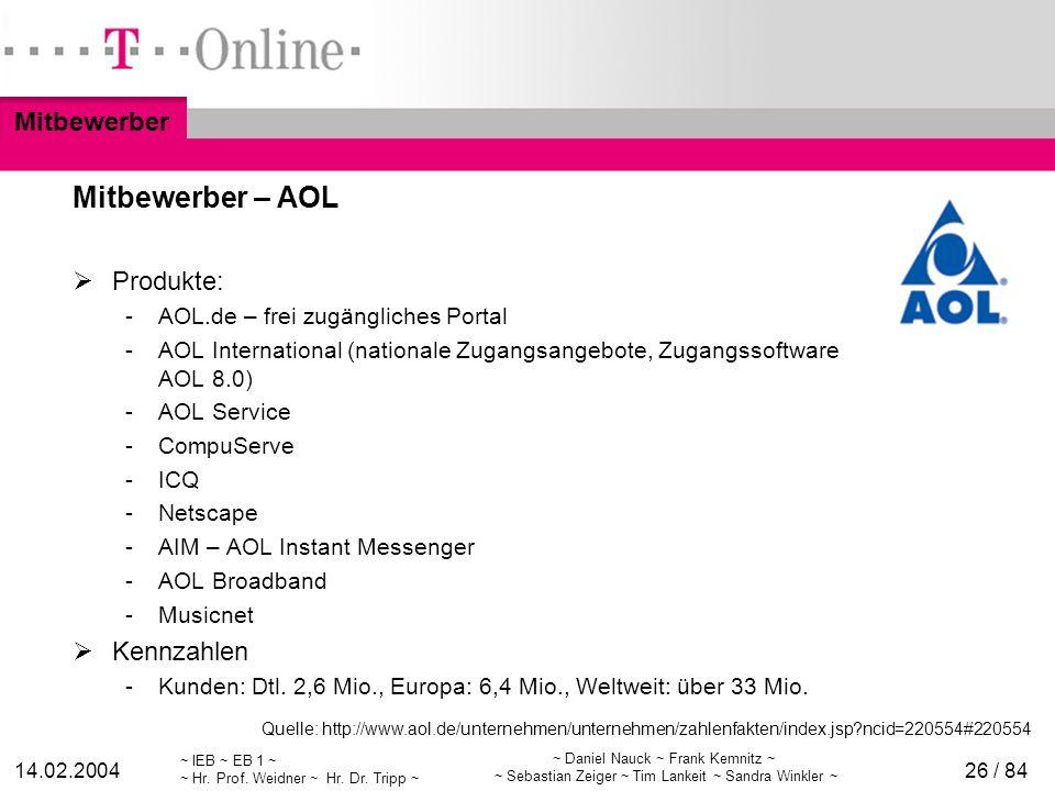 Mitbewerber – AOL Mitbewerber Produkte: Kennzahlen
