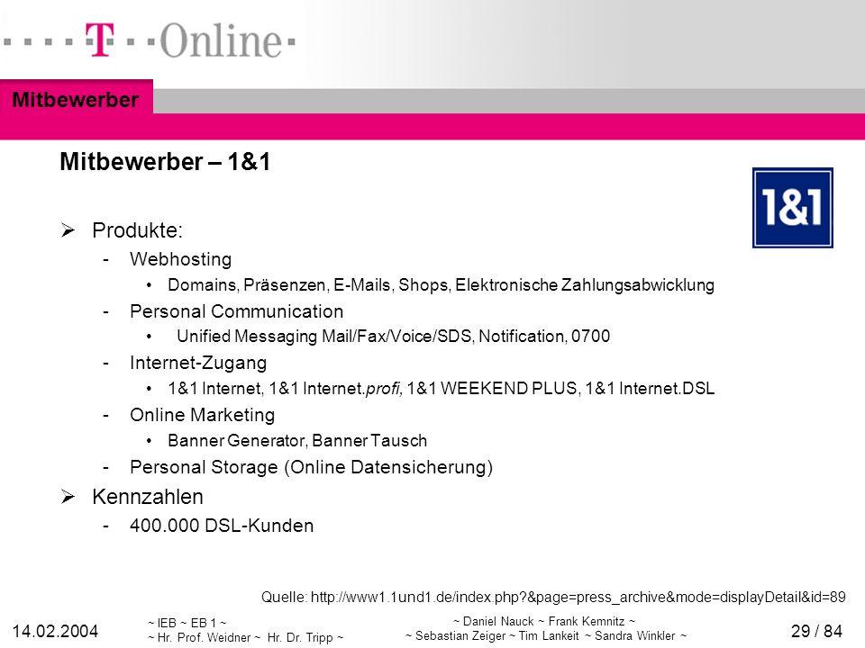 Mitbewerber – 1&1 Mitbewerber Produkte: Kennzahlen Webhosting