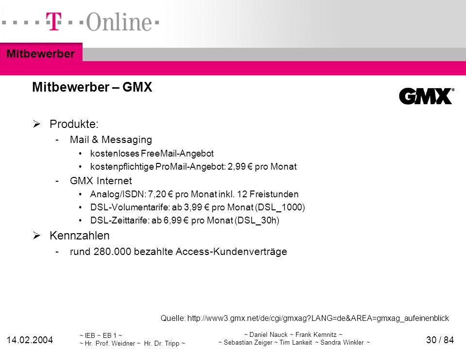 Mitbewerber – GMX Mitbewerber Produkte: Kennzahlen Mail & Messaging