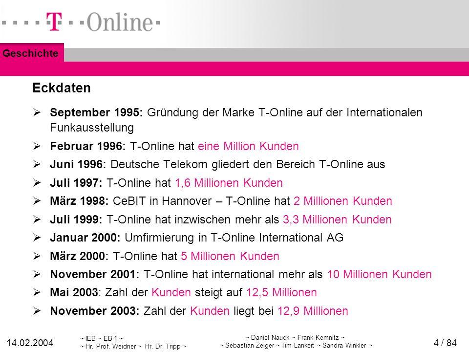 Geschichte Eckdaten. September 1995: Gründung der Marke T-Online auf der Internationalen Funkausstellung.