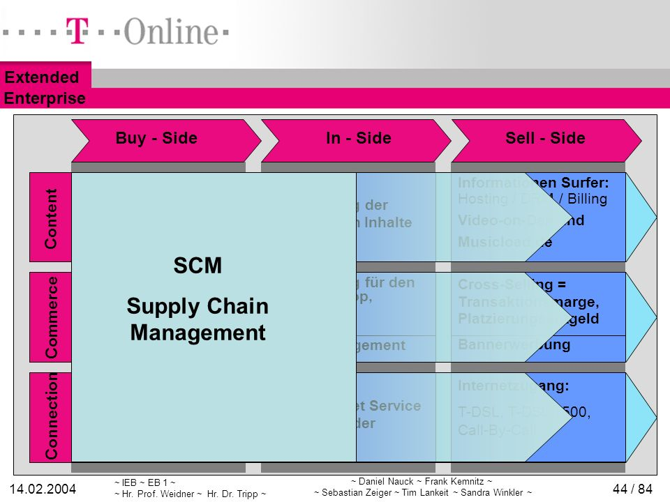 Supply Chain Management ISP – Internet Service Provider