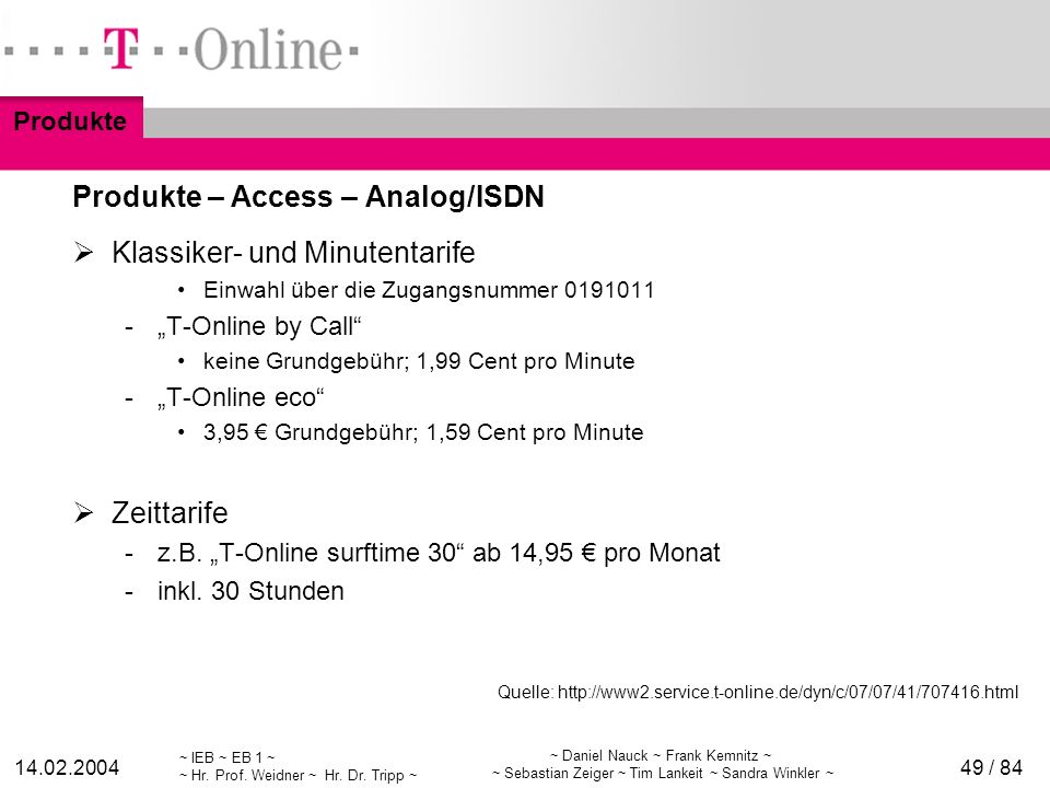 Produkte – Access – Analog/ISDN