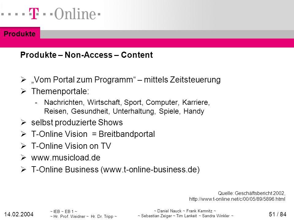 Produkte – Non-Access – Content