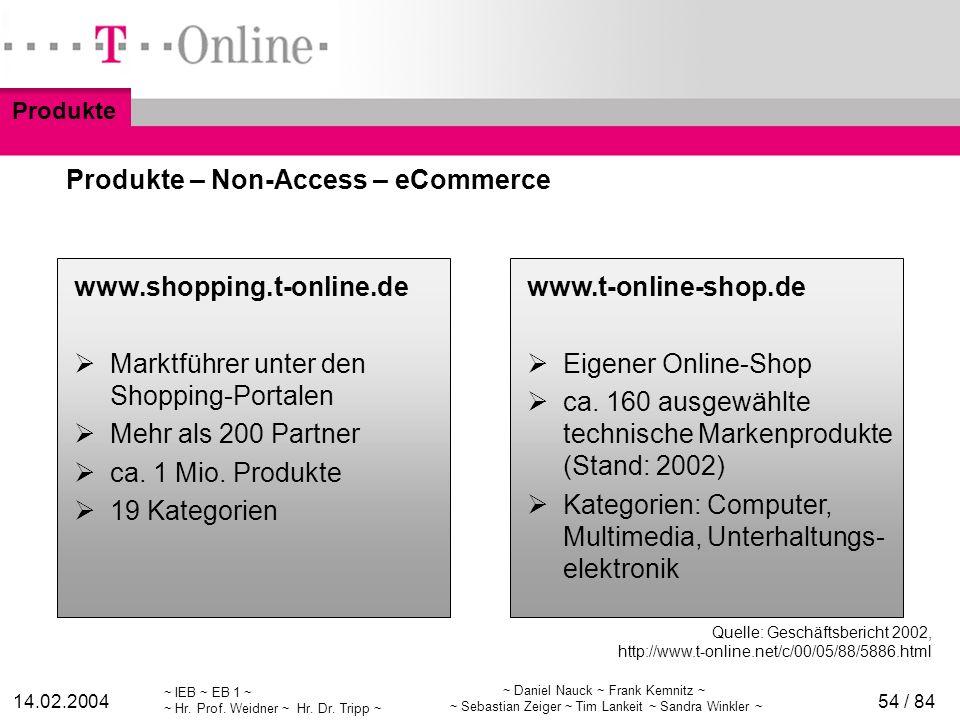 Produkte – Non-Access – eCommerce