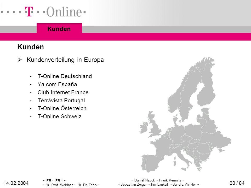 Kunden Kunden Kundenverteilung in Europa T-Online Deutschland